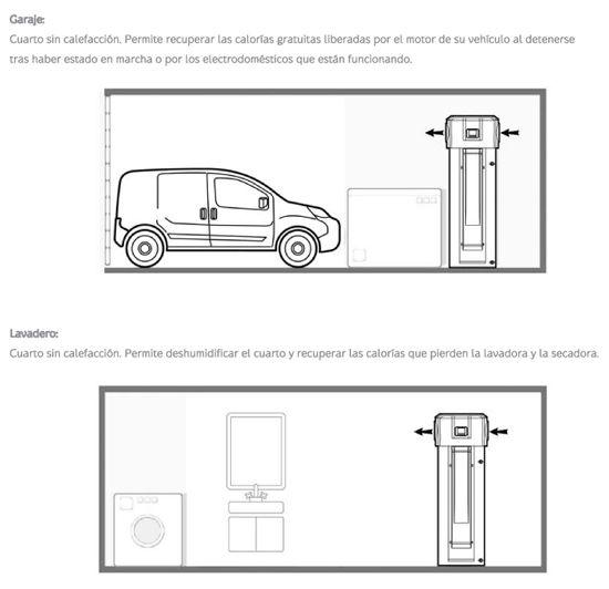 Ejemplos de ubicación. Imagen del catálogo de aerotermia de Baxi Roca