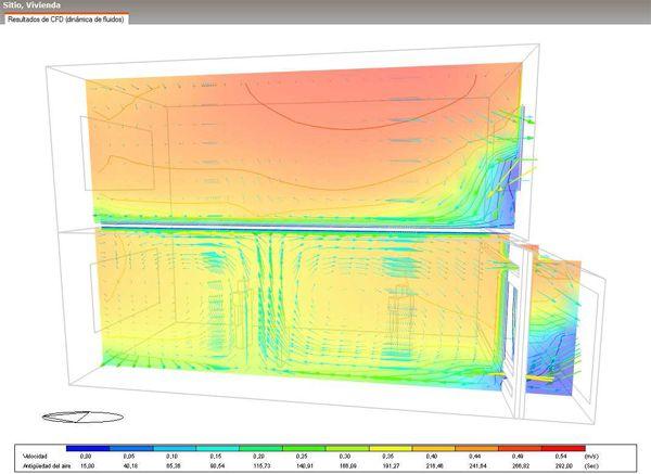 Cálculo CFD de ventilación natural en una vivienda