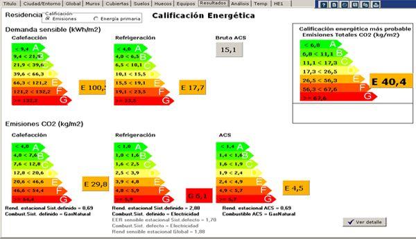 Resutados energéticos utilizados para la calificación