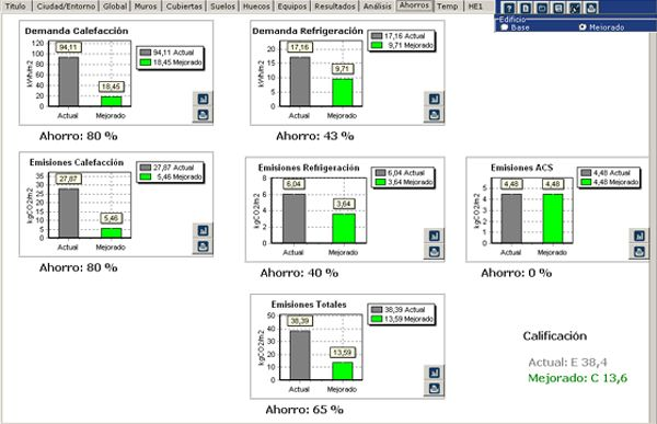 Comparativa entre edificio base y mejorado