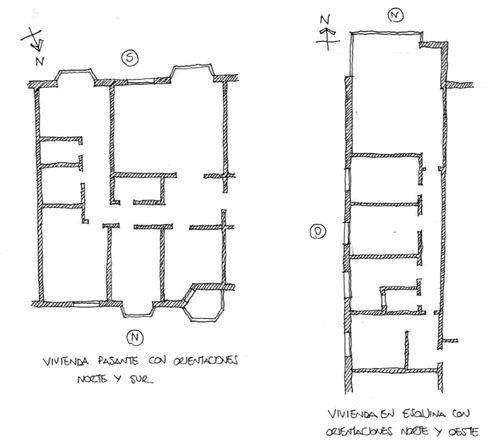 Plantas de viviendas y sus orientaciones utilizadas para el cálculo