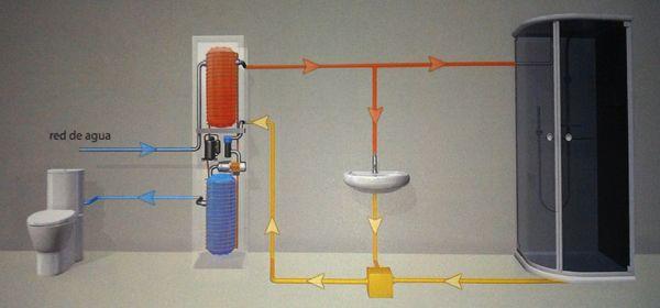 Gemah: Bomba de calor agua-agua para ACS utilizando las aguas grises