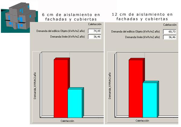 Aumento de espesor de aislamiento al doble en una vivienda unifamiliar de contrucción convencional: No cumple
