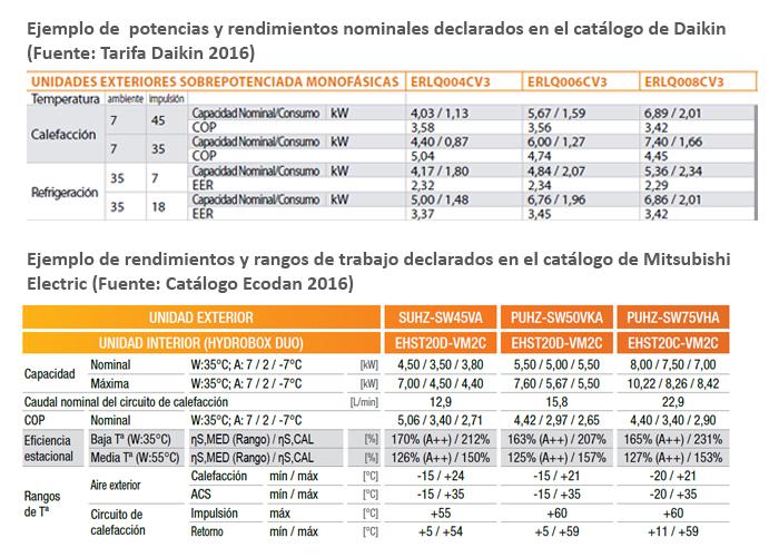 Suelo radiante precio m2 free fabulous precio del suelo - Suelo radiante electrico precio m2 ...